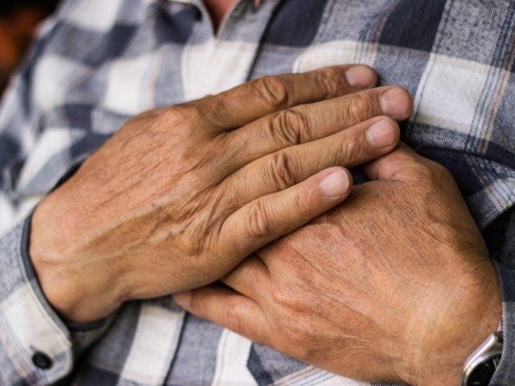 inflamacion en el lado derecho del pecho