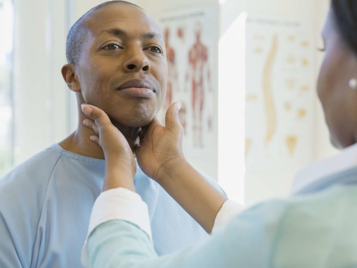 Thyroid Nodules Symptoms Causes And Diagnosis