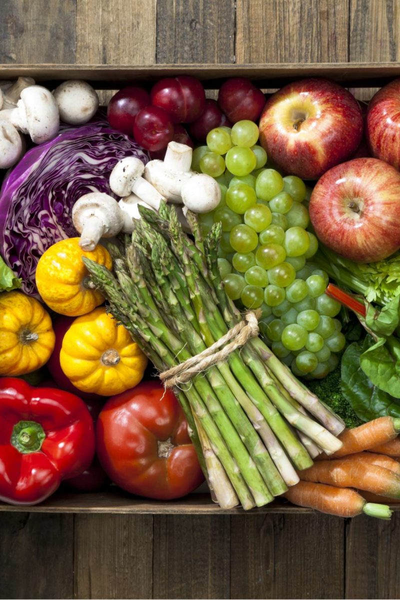 Food Calories How Much To Eat And Calorie Restriction