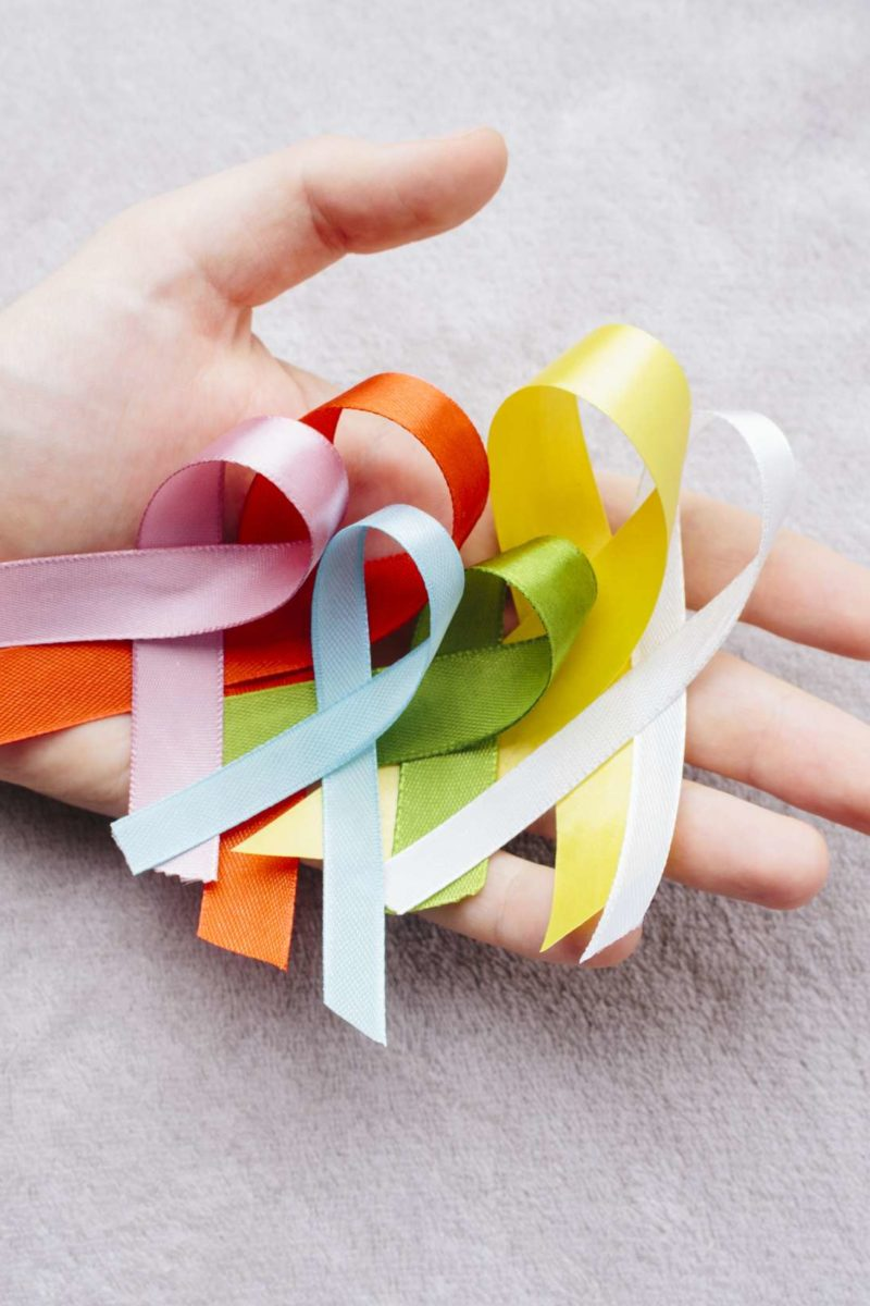 Cancer Ribbon Colors Chart And Guide