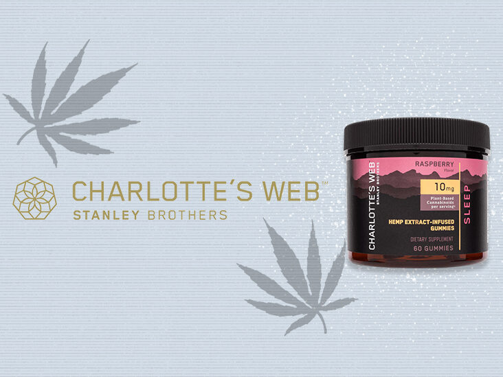 charlotte's web cbd products review: background, service, and more  medical news today